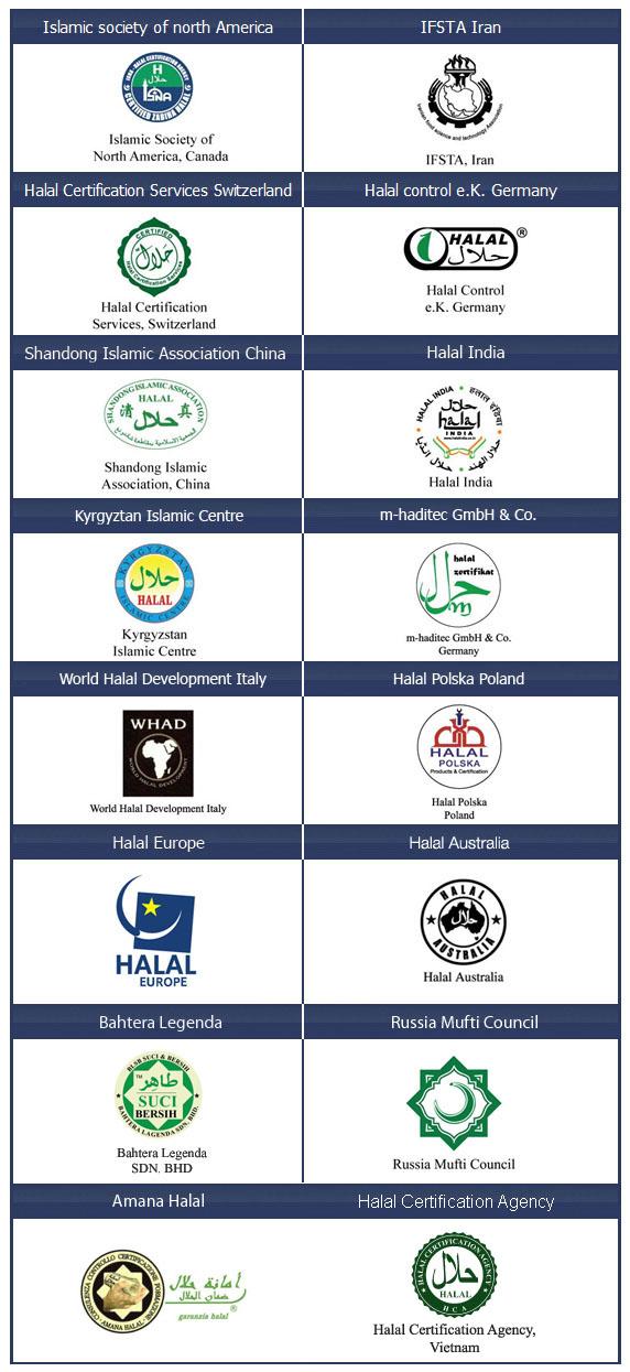 international development dissertations